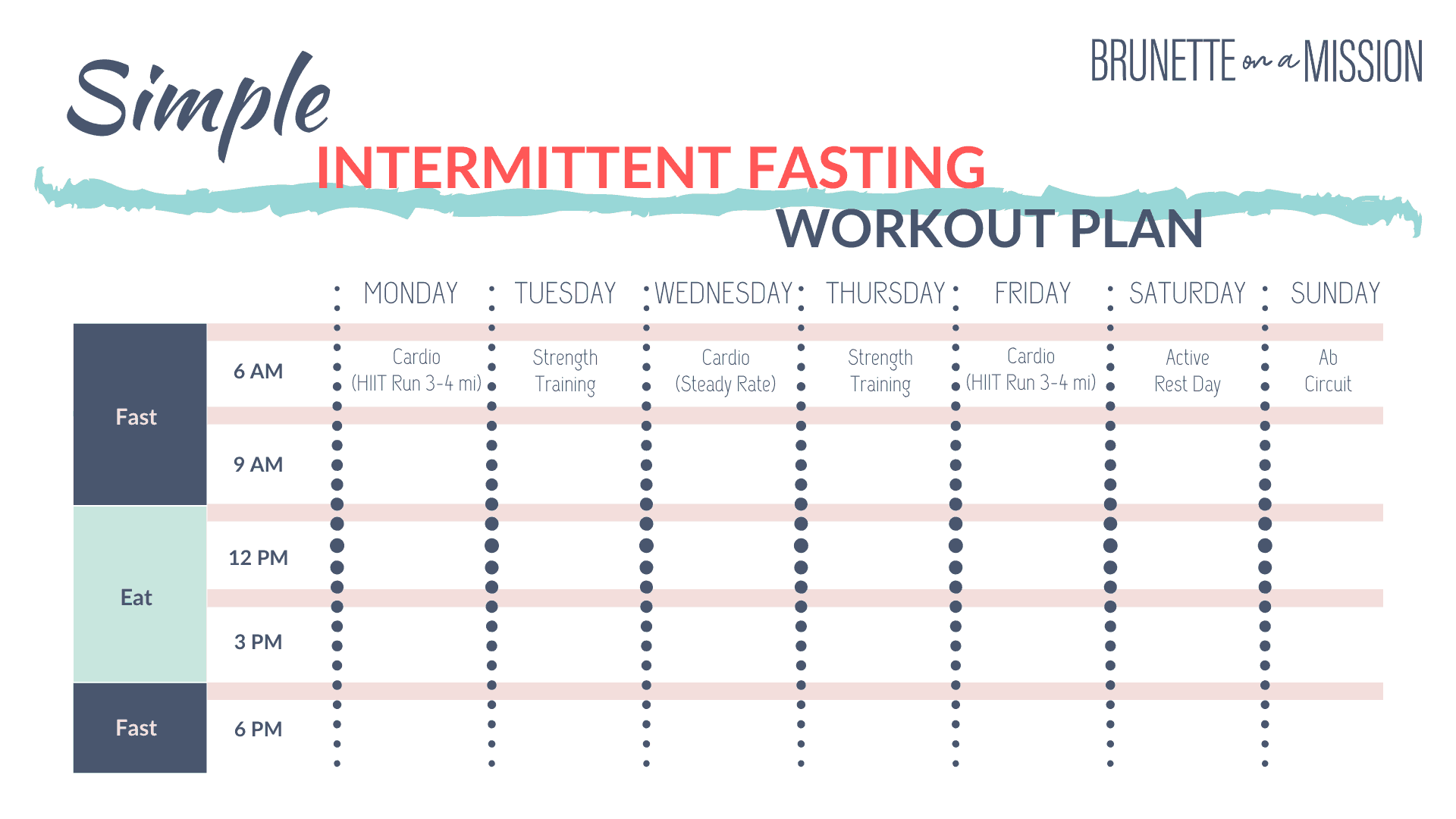 Simple Intermittent Fasting Workout Plan - PDF version to print out and use.